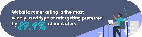 B2B Remarketing: How to Generate More Leads and Boost Your ROI