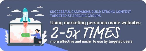 The Ultimate Guide to Creating B2B Buyer Personas