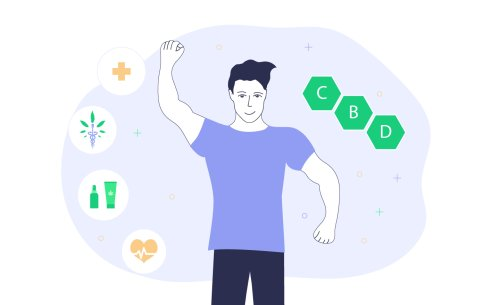 How CBD Oil Can Improve Men's Quality of Life
