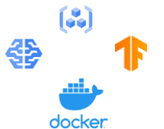Distributed Training in TensorFlow with AI Platform & Docker