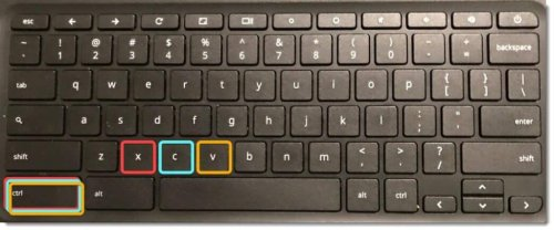 Chromebook Shortcuts: A Helpful Illustrated Guide | Schooled in Tech