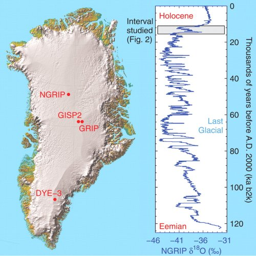 High-Resolution Greenland Ice Core Data Show Abrupt Climate Change Happens in Few Years