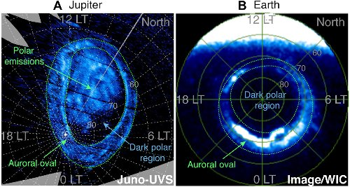 How Jupiter's unusual magnetospheric topology structures its aurora