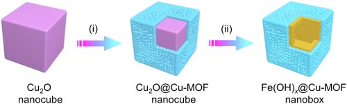 Exposing unsaturated Cu1-O2 sites in nanoscale Cu-MOF for efficient electrocatalytic hydrogen evolution