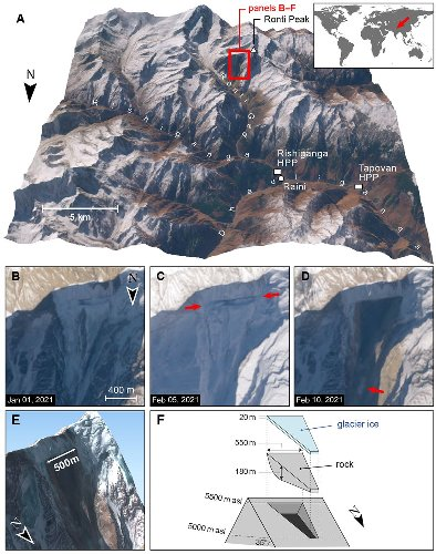 A massive rock and ice avalanche caused the 2021 disaster at Chamoli, Indian Himalaya