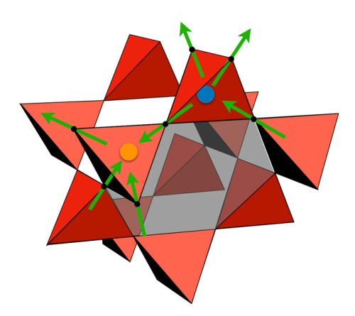 One of nature's key constants is much larger in a quantum material