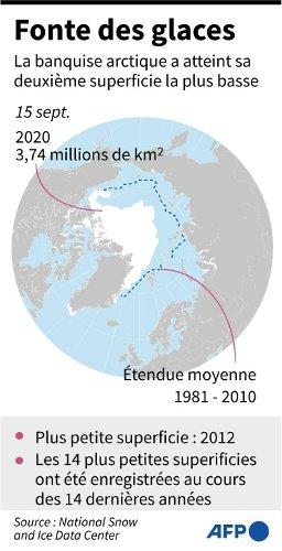 L'Arctique, une région stratégique convoitée