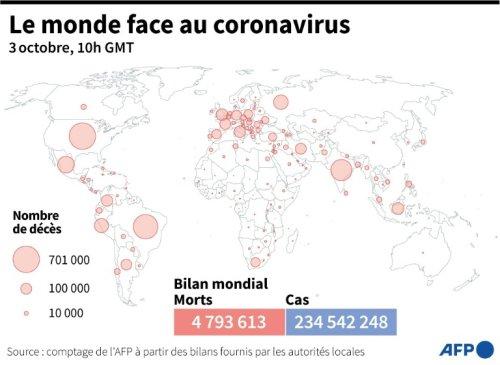 Coronavirus: le point sur la pandémie dans le monde - Sciences et Avenir