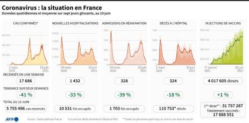 Avec la fin du couvre-feu en France, le retour à la nuit d'avant