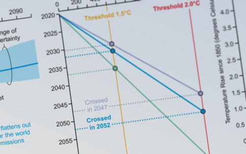 There's Still Time to Fix Climate--About 11 Years - Scientific American