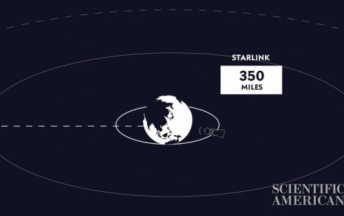 Starlink, Internet from Space and the Precarious Future of Broadband in Rural America - Scientific American