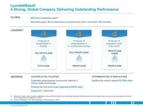 LyondellBasell Is An Undervalued Cash Flow Machine (NYSE:LYB)