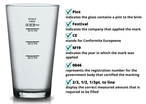 What Does the M and Other Markings on a Pint Glass Mean?