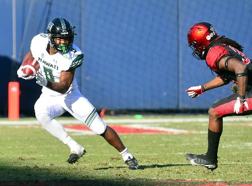 Rico Bussey - Wide Receiver Hawaii Rainbow Warriors Scouting Report