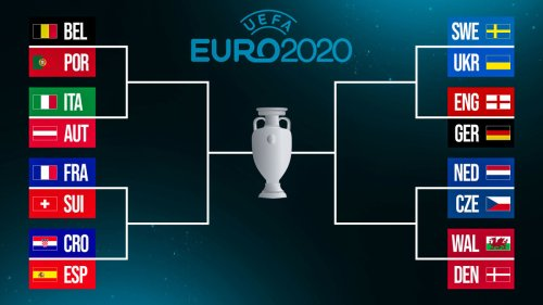 Euro 2020 Knockout Stage Bracket: Matchups, Times for Last 16