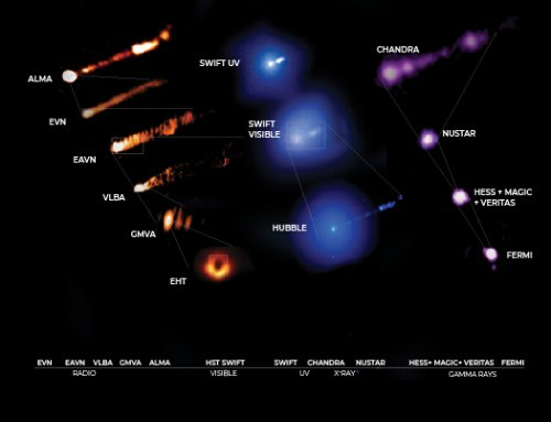 Telescopes Unite in Unprecedented Observations of Famous Black Hole | ChandraBlog | Fresh Chandra News