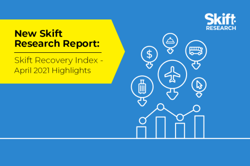 Travel's Rebound Is Becoming Even More Unequal: New Skift Recovery Index