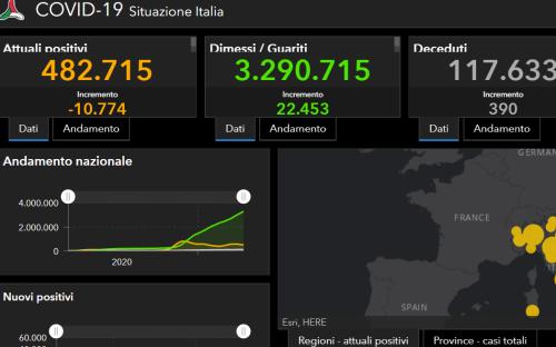 Covid in Italia e nel mondo: ultime notizie di oggi 20 aprile