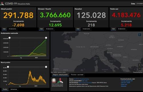 Coronavirus in Italia e nel mondo: news di oggi 21 maggio