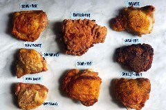Discover cooking chicken