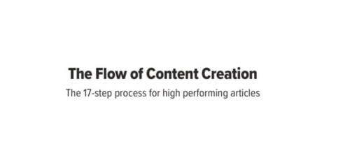 Content Creation Checklist: 17 Steps to Create High-Performing Blog Posts [Infographic]