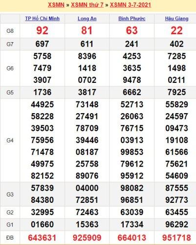 Dự đoán xsmn 23-10-2021, Soi cầu xs Tp HCM, Long An, Bình Phước, Hậu Giang