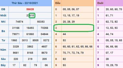 Soi cầu xsmb 23-10-2021 dự đoán lô đề MB chốt số chính xác miễn phí