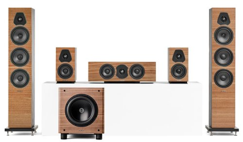 Sonus faber Lumina Surround Speaker System Review