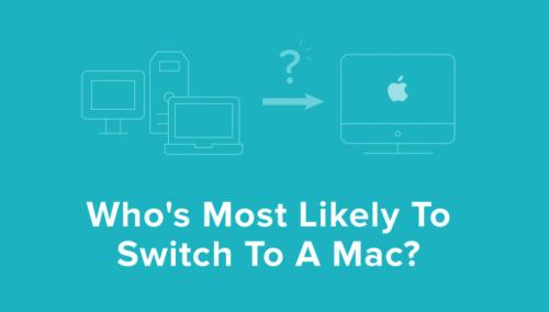 """""""Un 21% de usuarios Windows se pasarían a Mac"""", según una encuesta"""