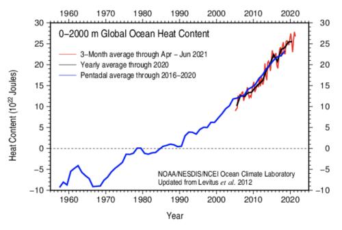 Klimakrise und Klimaschutz: Worüber sollten wir reden?