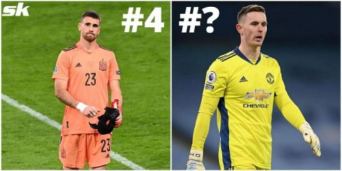 Ranking the 5 best goalkeepers under the age of 25 right now