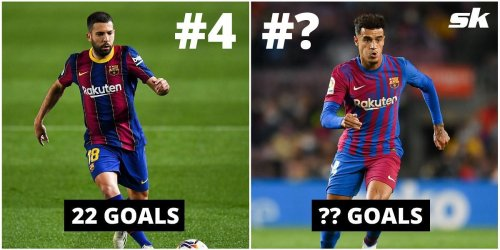 6 active Barcelona stars with the highest number of goals for the club