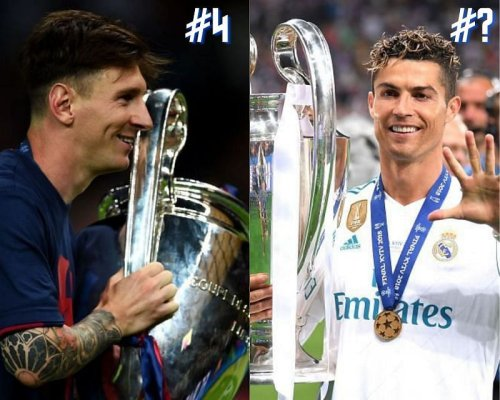 Top 5 players with the most UEFA Champions League appearances