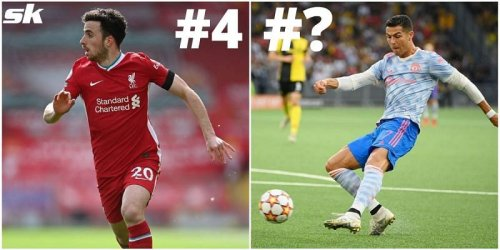 5 forwards with the best weak-foot in the Premier League right now