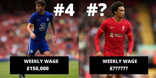 5 Premier League youngsters with the highest wages right now