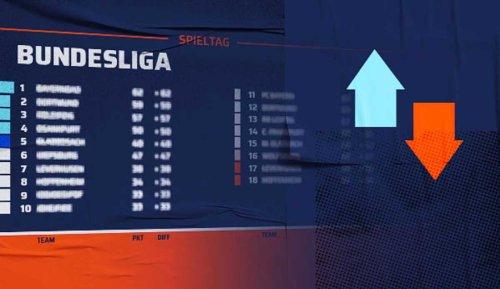 Bundesliga: Tabelle, Ergebnisse und Spielplan am 32. Spieltag