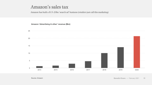 Does Amazon make more from ads than AWS?