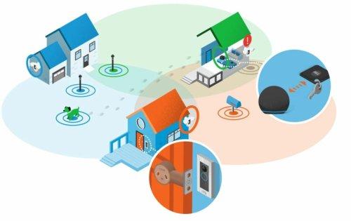 Amazon Sidewalk: Ab Juni werden auch Tile-Tracker vom Nachbarschaftsnetz gefunden & weitere Sidewalk-Geräte starten