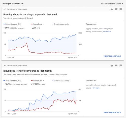La pagina Approfondimenti è ora disponibile per tutti gli inserzionisti a livello globale - Guida di Google Ads