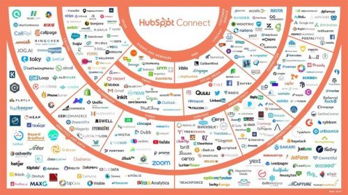 Scott Brinker: How The MarTech Landscape Is Shaping Business Growth