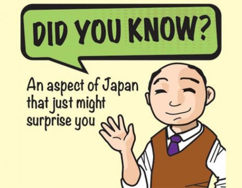 Did you know?: Japanese Battleship Musashi