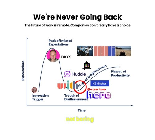 We're Never Going Back