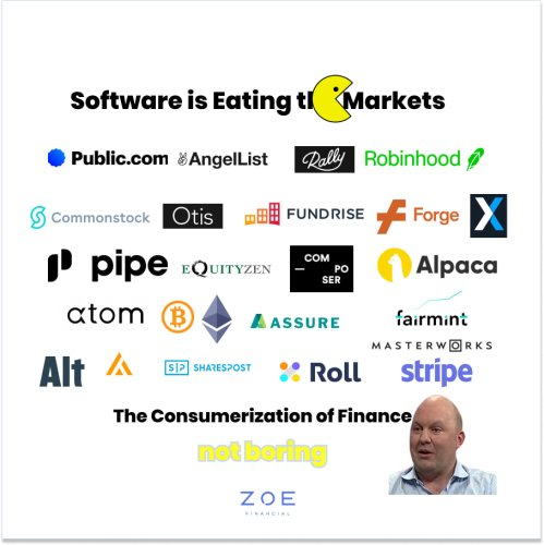 Software is Eating the Markets