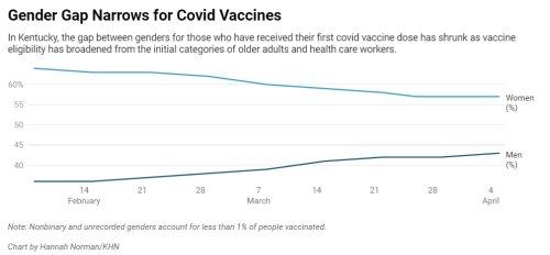 Vaccine coercion