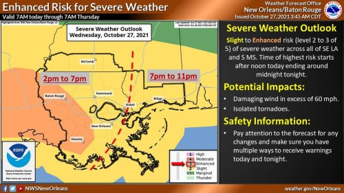 The sun is out now, but severe thunderstorms are in the forecast for the MS Coast