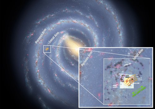 Huge structures in our galaxy may show the Sun is in a kind of cosmic magnetic tunnel