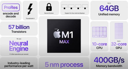 """Chip-Experten über Apple M1 Pro und Max: """"Solch monströse Zuwächse nicht erwartet"""""""