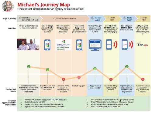 Así se define el HOY de una transformación digital   Techcetera