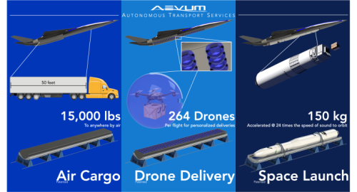 Aevum is building a modular autonomous drone for space and terrestrial deliveries