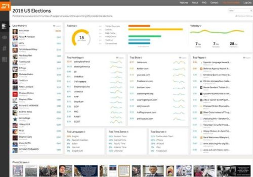 Betaworks-Backed Scale Model Launches To Help Advertisers Target Twitter Communities